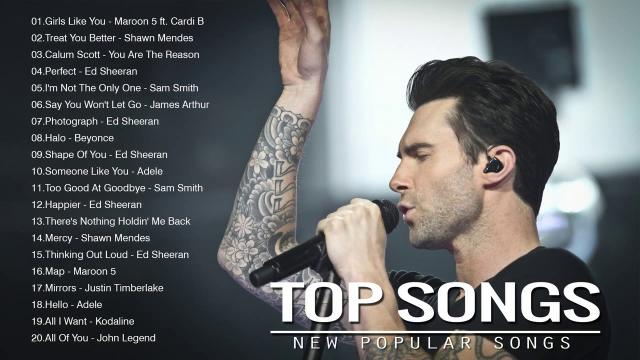 Top 100 songs in the world right now